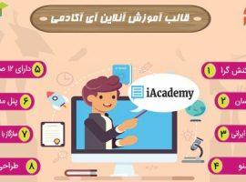 قالب وردپرس آموزشگاهی آموزش آنلاین آی آکادمی | iAcademy